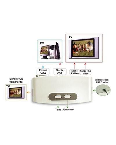 Convertisseur vidéo PC vers TV