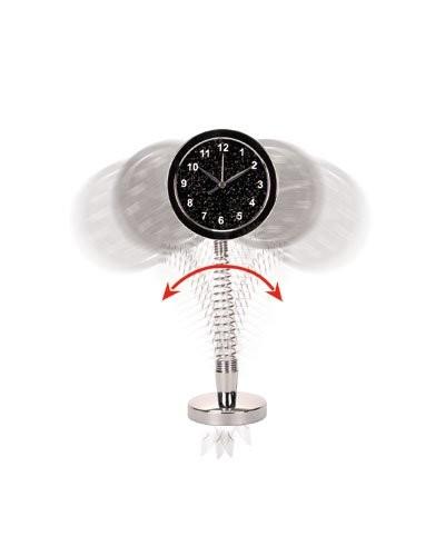 horloge a ressort
