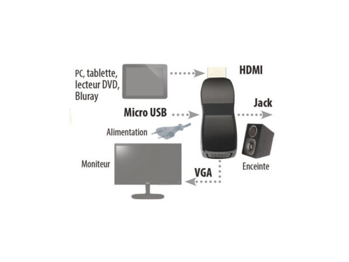 adaptateur hdmi m le vers vga femelle avec audio auvisio. Black Bedroom Furniture Sets. Home Design Ideas